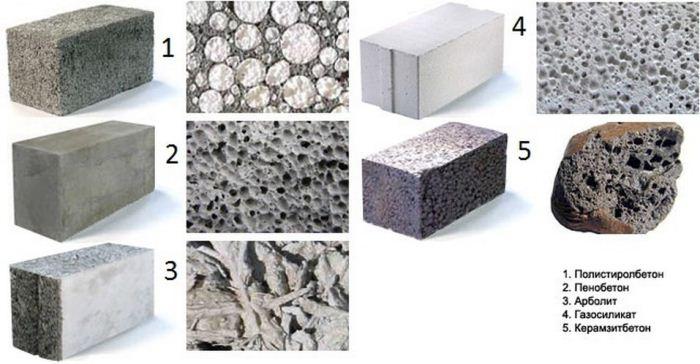 Советы по строительству дома. Материалы для возведения стен