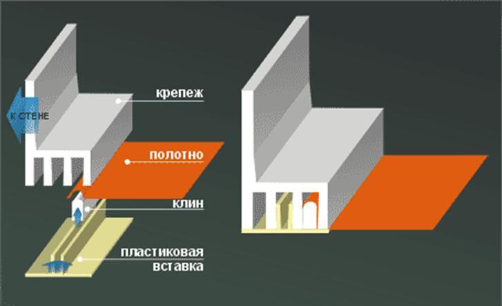 Гарпунный крепеж для крепления натяжного потолка