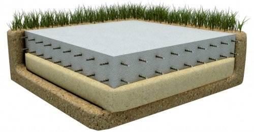 Гравийно-песчаная подушка под основанием пола