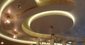 Как выбрать рисунок для потолка из гипсокартона