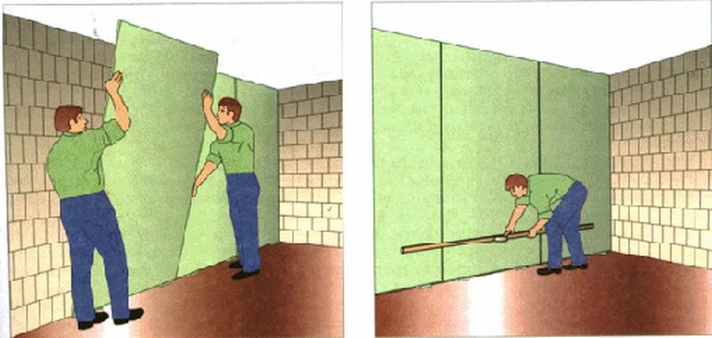 Бескаркасная облицовка стен гипсокартоном