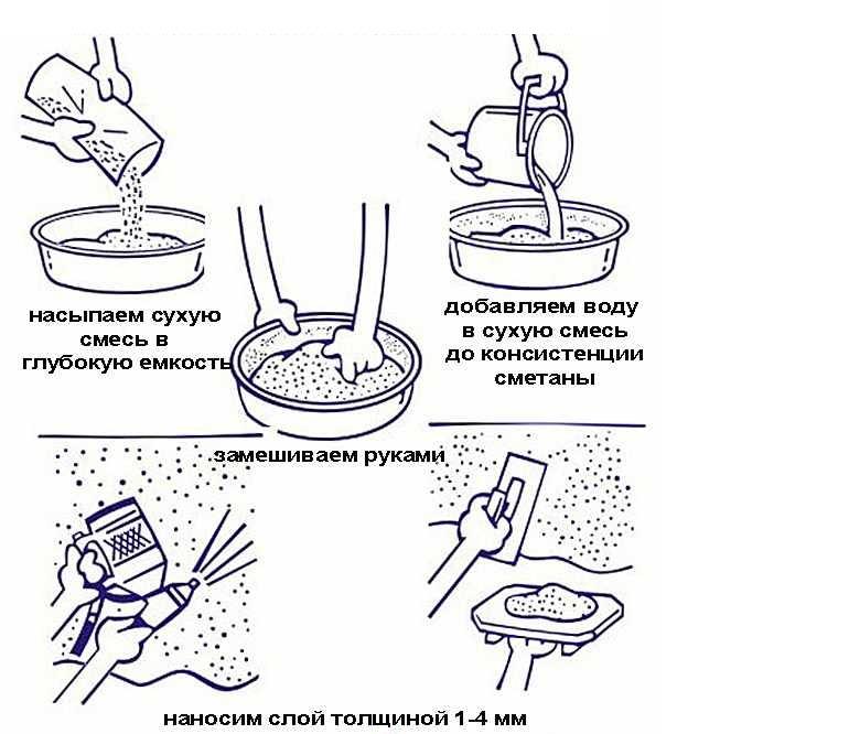Подготовка отделочного материала