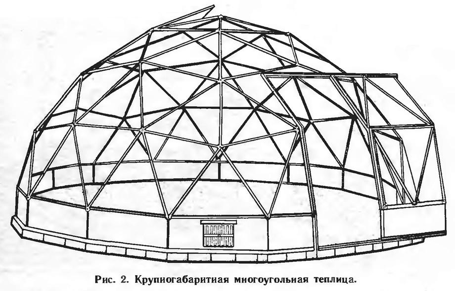 Преимущества многоугольных теплиц